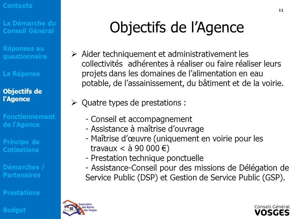 Objectifs de l'Agence  Aider techniquement et administrativement les collectivités adhérentes à réaliser ou faire réaliser leurs projets dans les dom