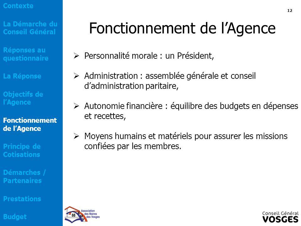Fonctionnement de l'Agence  Personnalité morale : un Président,  Administration : assemblée générale et conseil d'administration paritaire,  Autono