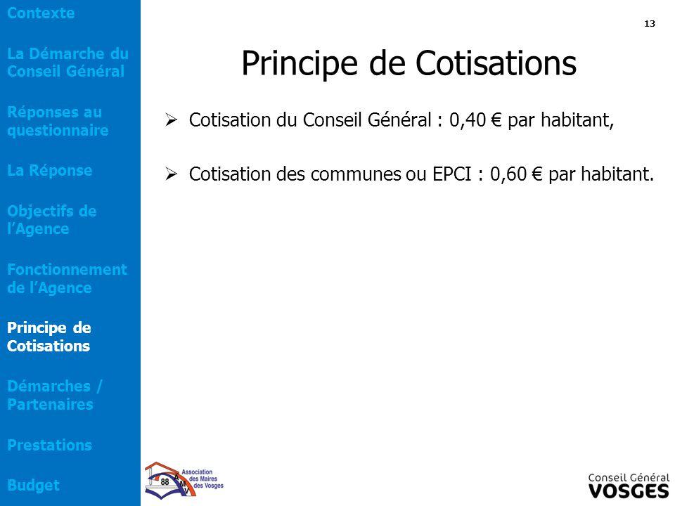 Principe de Cotisations  Cotisation du Conseil Général : 0,40 € par habitant,  Cotisation des communes ou EPCI : 0,60 € par habitant. 13 Contexte La