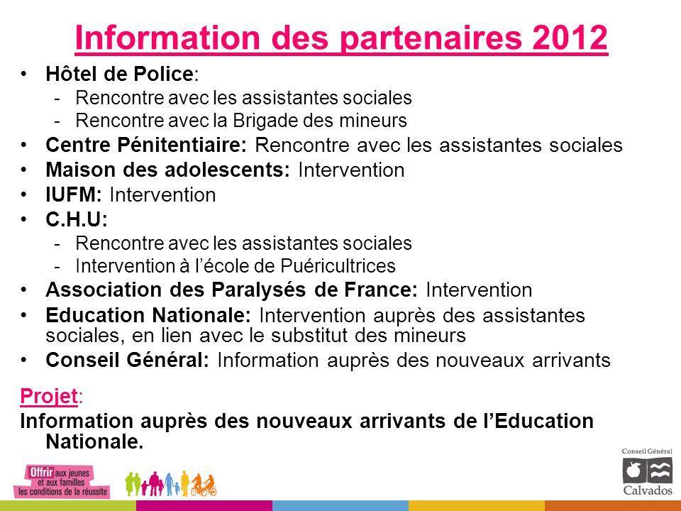 Information des partenaires 2012 Hôtel de Police: -Rencontre avec les assistantes sociales -Rencontre avec la Brigade des mineurs Centre Pénitentiaire
