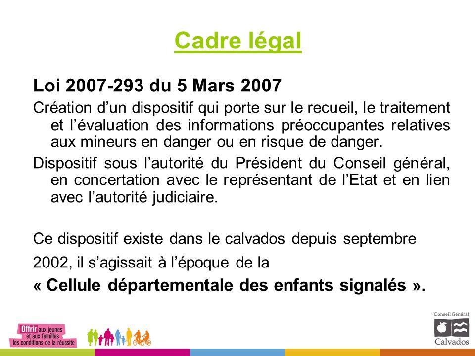Cadre légal Loi 2007-293 du 5 Mars 2007 Création d'un dispositif qui porte sur le recueil, le traitement et l'évaluation des informations préoccupantes relatives aux mineurs en danger ou en risque de danger.