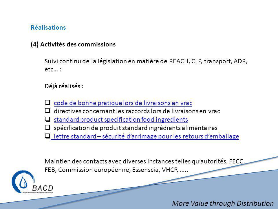 More Value through Distribution Réalisations (4) Activités des commissions Suivi continu de la législation en matière de REACH, CLP, transport, ADR, e