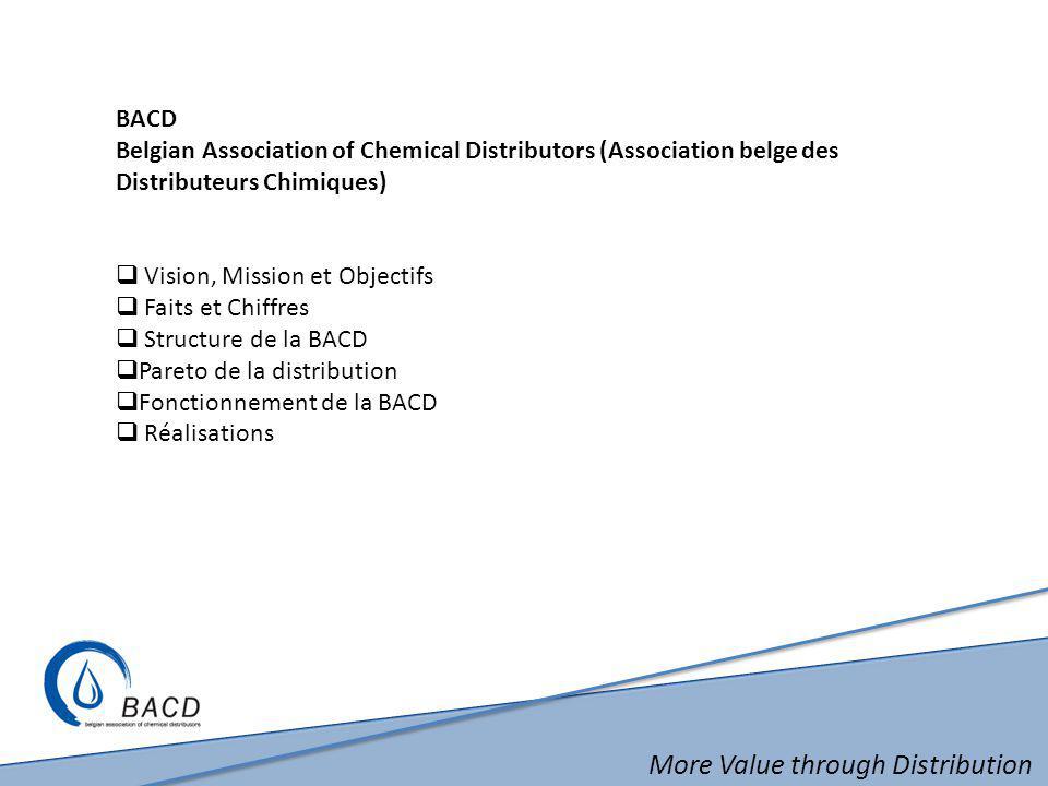BACD Belgian Association of Chemical Distributors (Association belge des Distributeurs Chimiques)  Vision, Mission et Objectifs  Faits et Chiffres  Structure de la BACD  Pareto de la distribution  Fonctionnement de la BACD  Réalisations