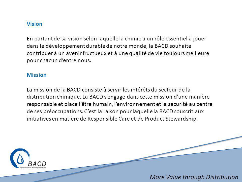 More Value through Distribution (2) SAFE project Communication aux diverses parties prenantes des mesures prises en matière de sécurité et de l'impact sur notre secteur Étude menée en collaboration avec la Hogeschool Gent