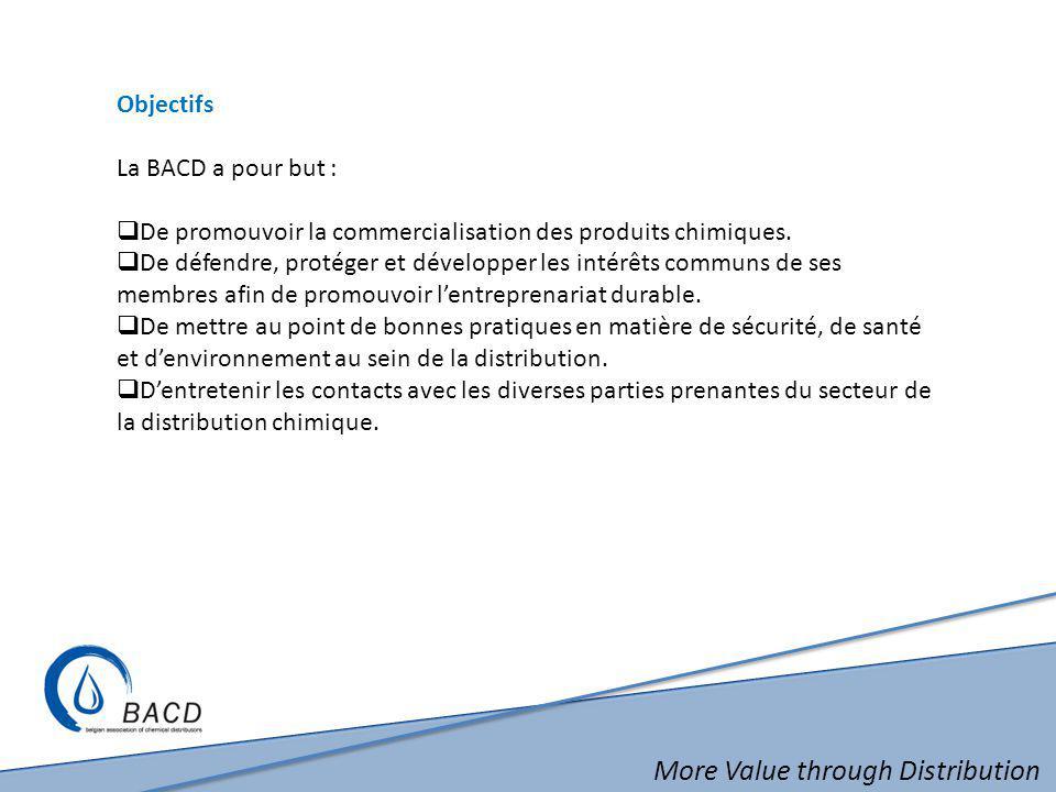 More Value through Distribution Objectifs La BACD a pour but :  De promouvoir la commercialisation des produits chimiques.  De défendre, protéger et