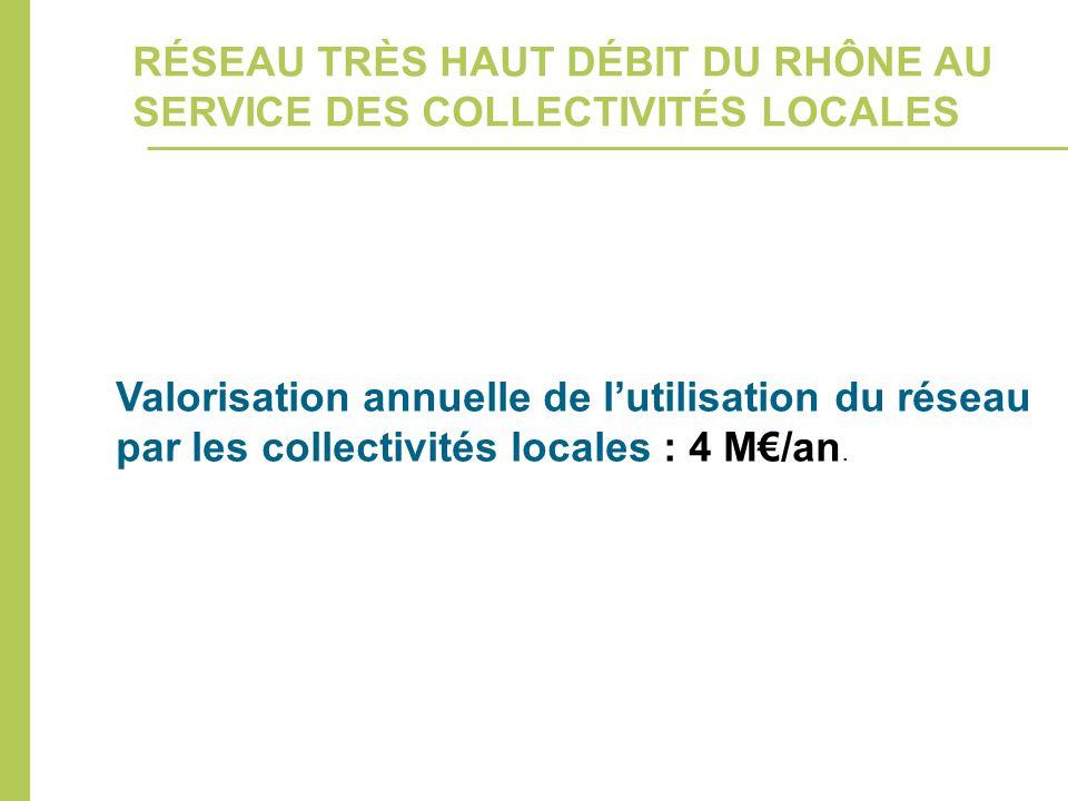 Valorisation annuelle de l'utilisation du réseau par les collectivités locales : 4 M€/an. RÉSEAU TRÈS HAUT DÉBIT DU RHÔNE AU SERVICE DES COLLECTIVITÉS
