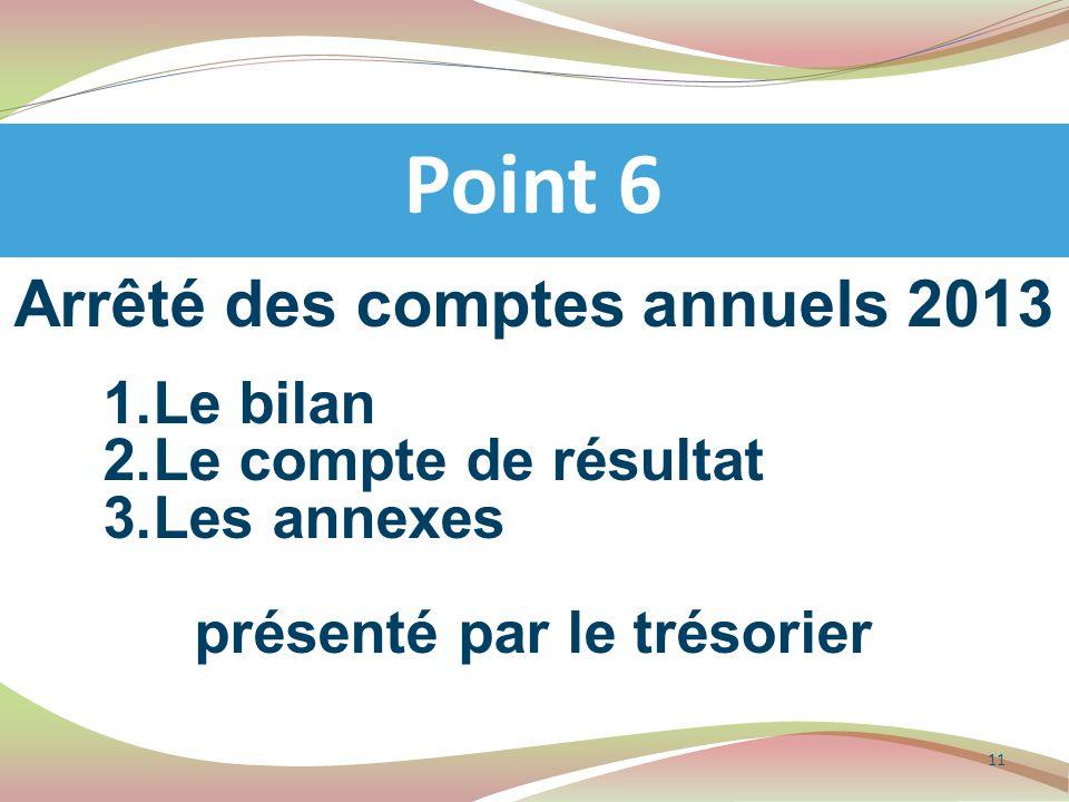 Arrêté des comptes annuels 2013 1.Le bilan 2.Le compte de résultat 3.Les annexes présenté par le trésorier Point 6 11