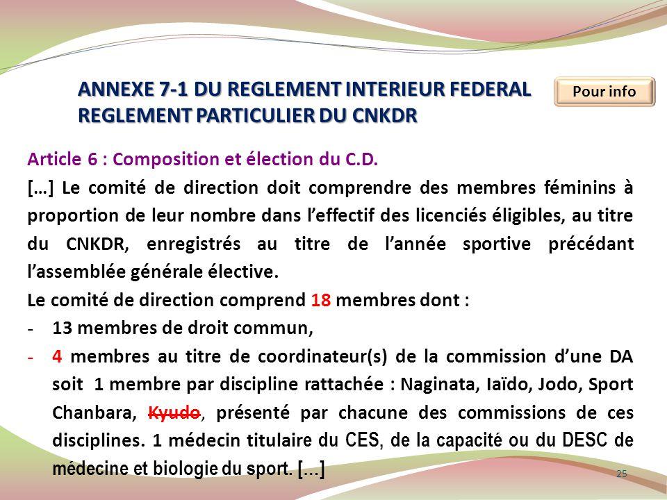 25 Pour info ANNEXE 7-1 DU REGLEMENT INTERIEUR FEDERAL REGLEMENT PARTICULIER DU CNKDR Article 6 : Composition et élection du C.D. […] Le comité de dir