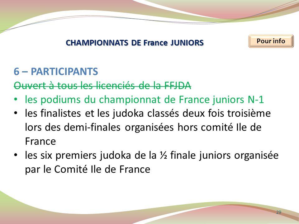 29 Pour info CHAMPIONNATS DE France JUNIORS 6 – PARTICIPANTS Ouvert à tous les licenciés de la FFJDA les podiums du championnat de France juniors N-1