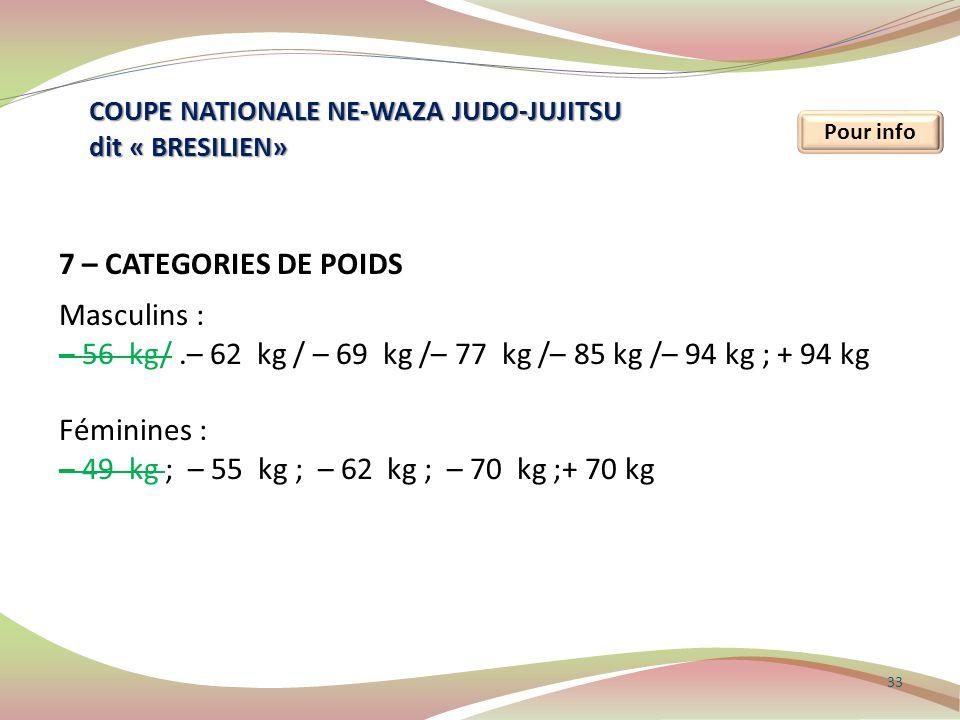 33 Pour info 7 – CATEGORIES DE POIDS Masculins : – 56 kg/.– 62 kg / – 69 kg /– 77 kg /– 85 kg /– 94 kg ; + 94 kg Féminines : – 49 kg ; – 55 kg ; – 62
