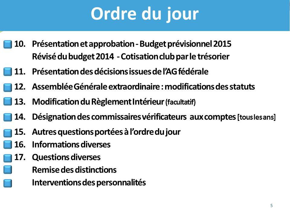 10. Présentation et approbation - Budget prévisionnel 2015 Révisé du budget 2014 - Cotisation club par le trésorier 11.Présentation des décisions issu