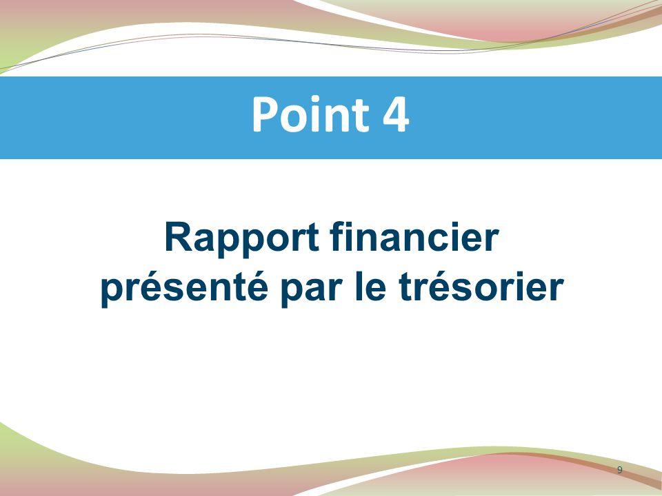 Modification du Règlement Intérieur Article 3 Point 13 40 Facultatif
