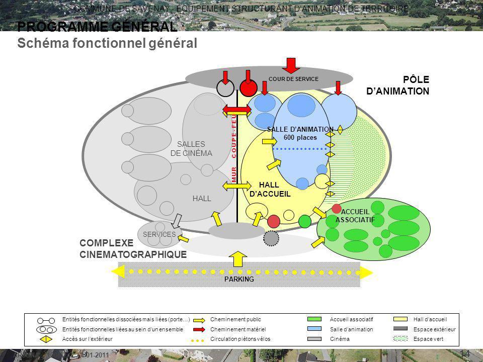 COMMUNE DE SAVENAY - ÉQUIPEMENT STRUCTURANT D'ANIMATION DE TERRITOIRE ARJUNA - 1006-2-G / 4-01-2011 14 Espaces extérieurs Accueil et circulation Espac