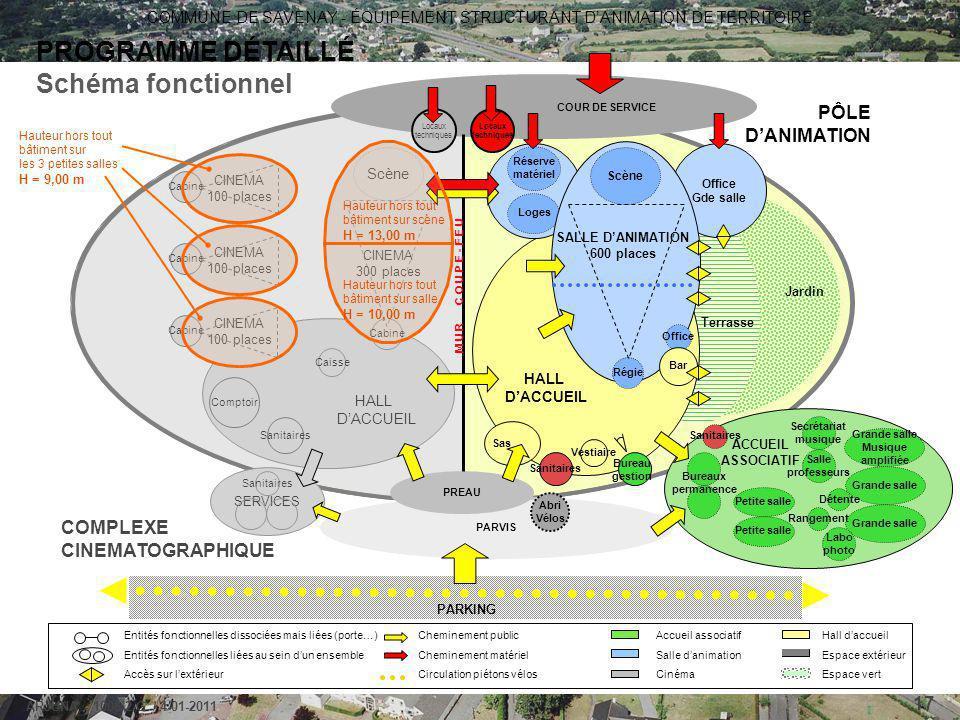 COMMUNE DE SAVENAY - ÉQUIPEMENT STRUCTURANT D'ANIMATION DE TERRITOIRE ARJUNA - 1006-2-G / 4-01-2011 17 PROGRAMME DÉTAILLÉ Schéma fonctionnel