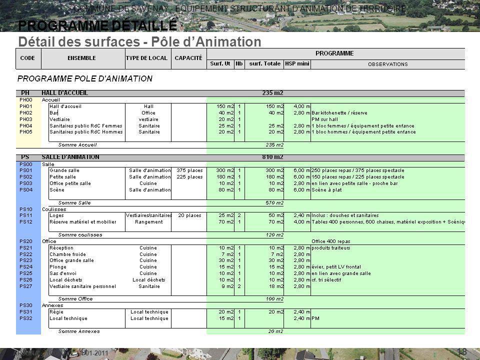COMMUNE DE SAVENAY - ÉQUIPEMENT STRUCTURANT D'ANIMATION DE TERRITOIRE ARJUNA - 1006-2-G / 4-01-2011 18 PROGRAMME DÉTAILLÉ Détail des surfaces - Pôle d