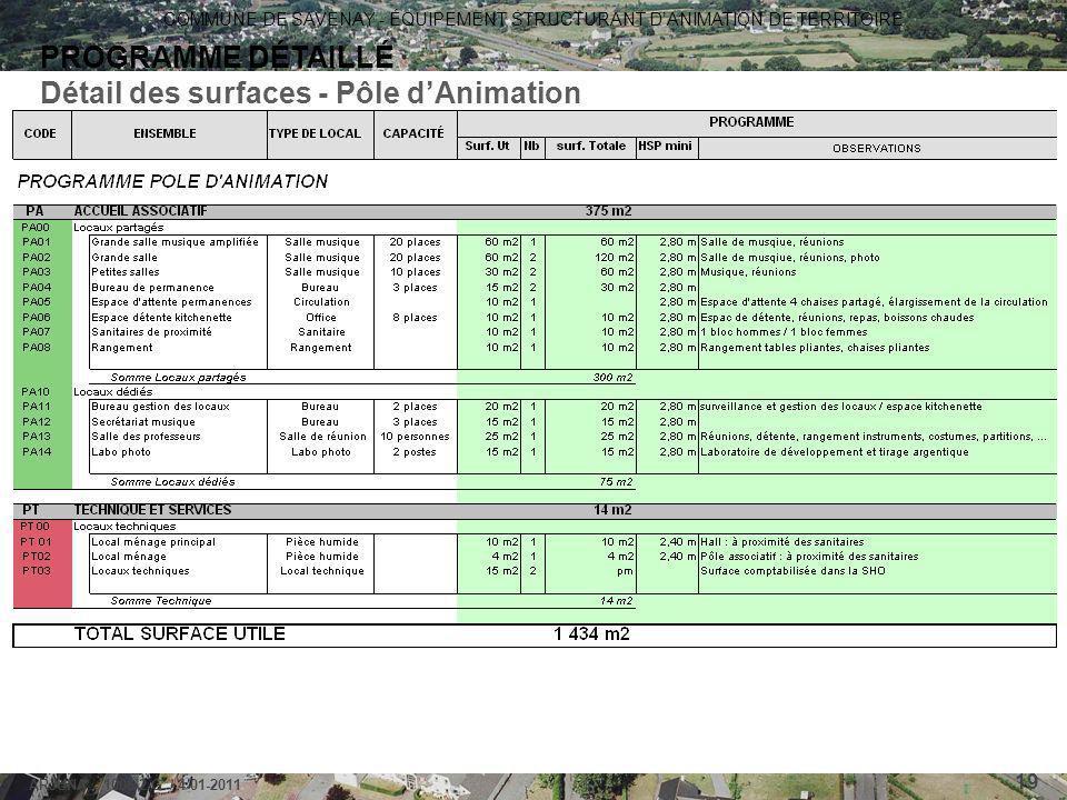 COMMUNE DE SAVENAY - ÉQUIPEMENT STRUCTURANT D'ANIMATION DE TERRITOIRE ARJUNA - 1006-2-G / 4-01-2011 19 PROGRAMME DÉTAILLÉ Détail des surfaces - Pôle d