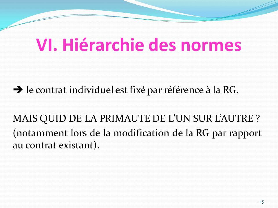 VI.Hiérarchie des normes  le contrat individuel est fixé par référence à la RG.