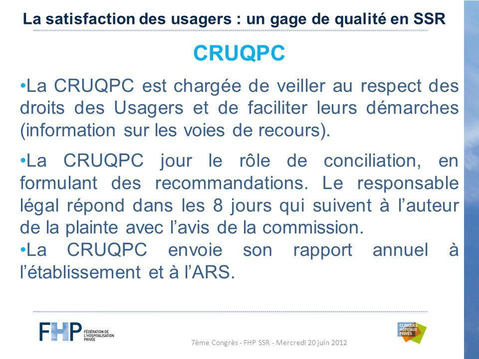 7ème Congrès - FHP SSR - Mercredi 20 juin 2012 CRUQPC La CRUQPC est chargée de veiller au respect des droits des Usagers et de faciliter leurs démarches (information sur les voies de recours).