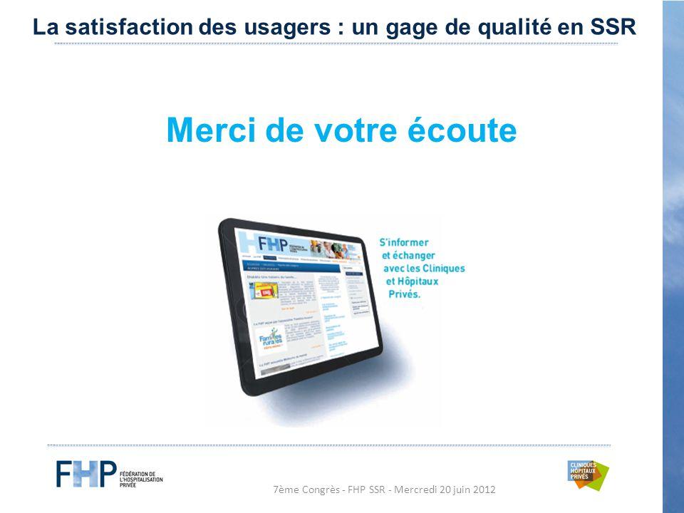 7ème Congrès - FHP SSR - Mercredi 20 juin 2012 Merci de votre écoute La satisfaction des usagers : un gage de qualité en SSR