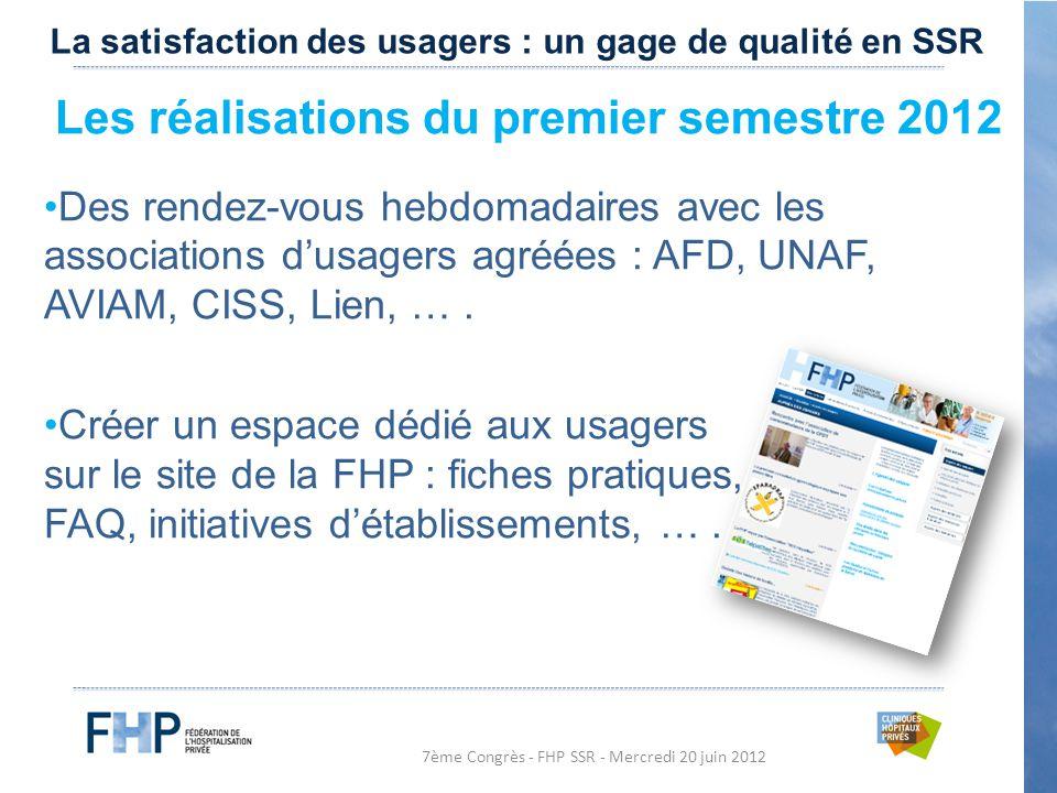 7ème Congrès - FHP SSR - Mercredi 20 juin 2012 Les réalisations du premier semestre 2012 Des rendez-vous hebdomadaires avec les associations d'usagers agréées : AFD, UNAF, AVIAM, CISS, Lien, ….