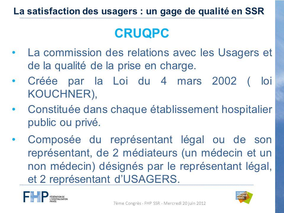 7ème Congrès - FHP SSR - Mercredi 20 juin 2012 CRUQPC La commission des relations avec les Usagers et de la qualité de la prise en charge.
