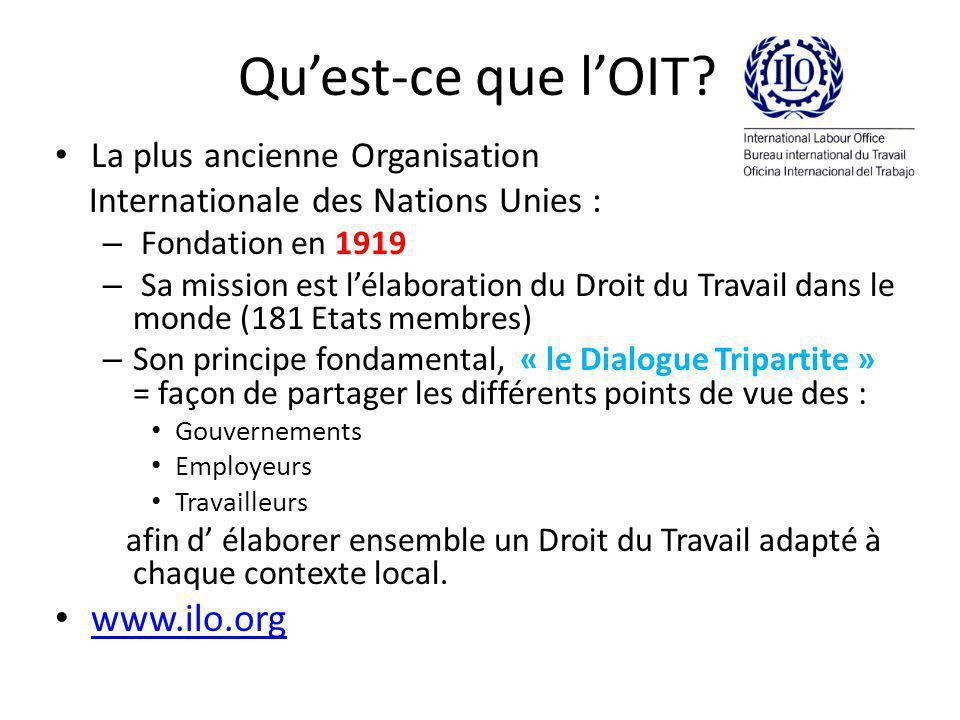 Qu'est-ce que l'OIT? La plus ancienne Organisation Internationale des Nations Unies : – Fondation en 1919 – Sa mission est l'élaboration du Droit du T