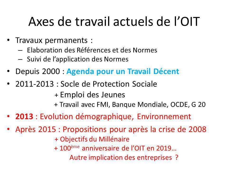 Axes de travail actuels de l'OIT Travaux permanents : – Elaboration des Références et des Normes – Suivi de l'application des Normes Depuis 2000 : Age