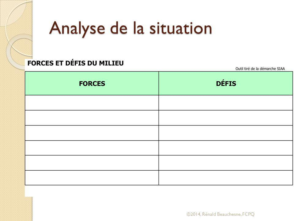 Analyse de la situation ©2014, Rénald Beauchesne, FCPQ