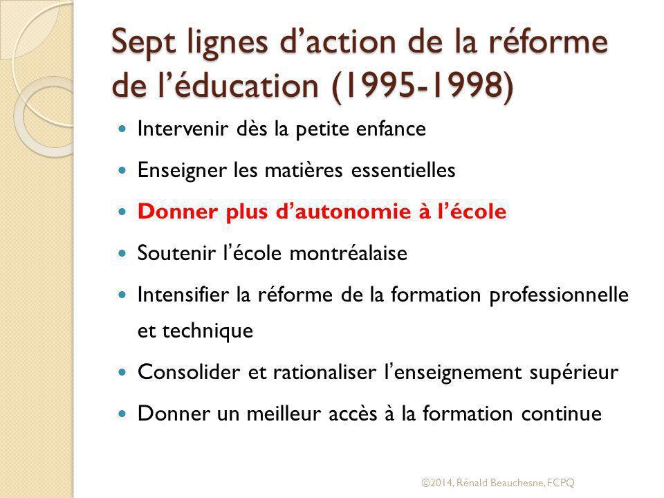 Donner plus d'autonomie à l'école Nouveau partage des pouvoirs (projet de loi 180).