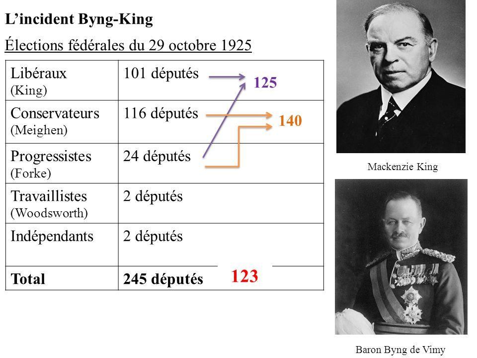 Baron Byng de Vimy Mackenzie King L'incident Byng-King Élections fédérales du 29 octobre 1925 Libéraux (King) 101 députés Conservateurs (Meighen) 116 députés Progressistes (Forke) 24 députés Travaillistes (Woodsworth) 2 députés Indépendants2 députés Total245 députés 123 125 140