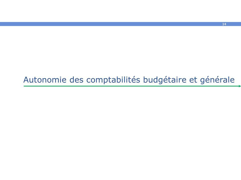 14 Autonomie des comptabilités budgétaire et générale