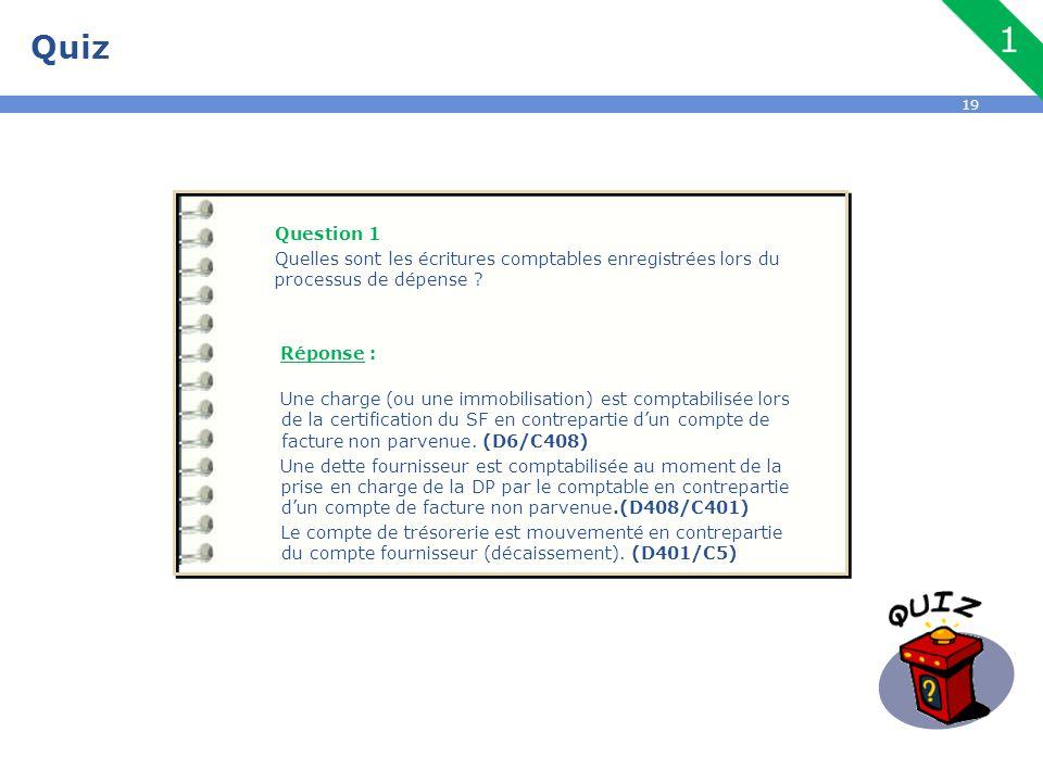 19 Quiz Question 1 Quelles sont les écritures comptables enregistrées lors du processus de dépense ? Réponse : Une charge (ou une immobilisation) est