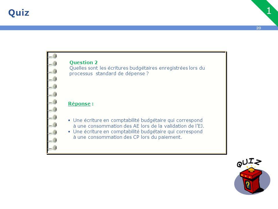 20 Quiz Question 2 Quelles sont les écritures budgétaires enregistrées lors du processus standard de dépense ? Réponse :  Une écriture en comptabilit