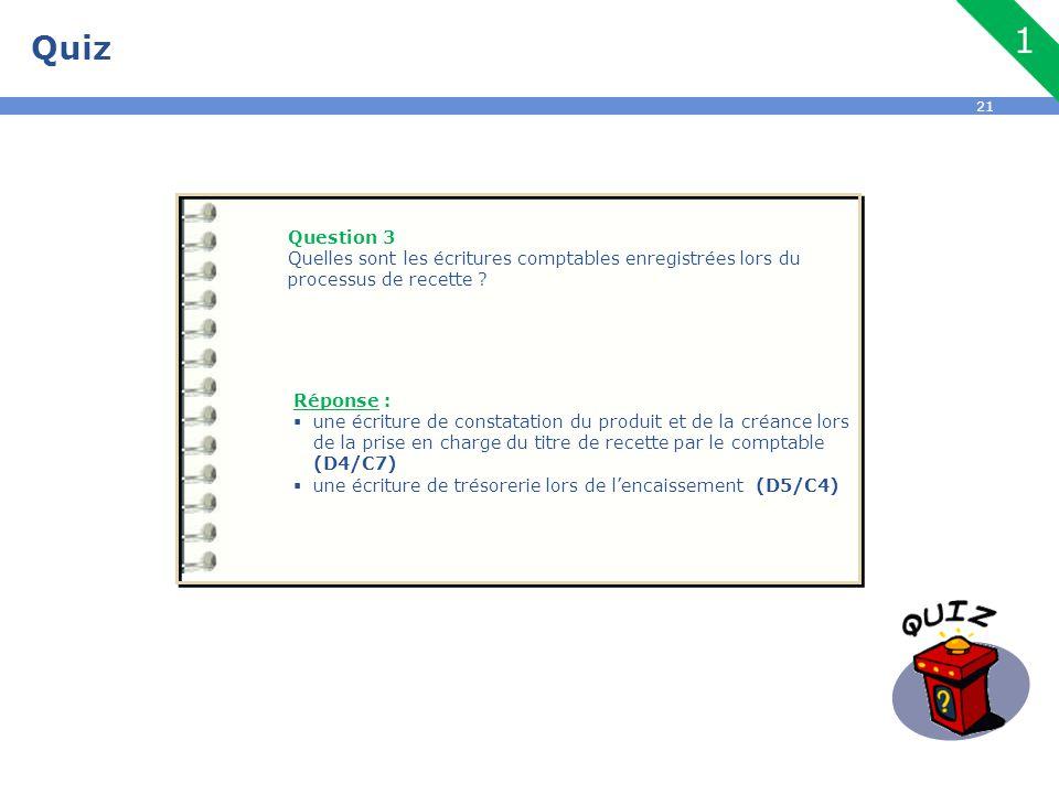 21 Quiz Question 3 Quelles sont les écritures comptables enregistrées lors du processus de recette ? Réponse :  une écriture de constatation du produ