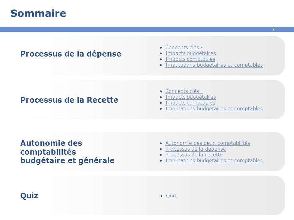 3 Sommaire Processus de la dépense Concepts clés - Impacts budgétaires Impacts comptables Imputations budgétaires et comptables Processus de la Recett
