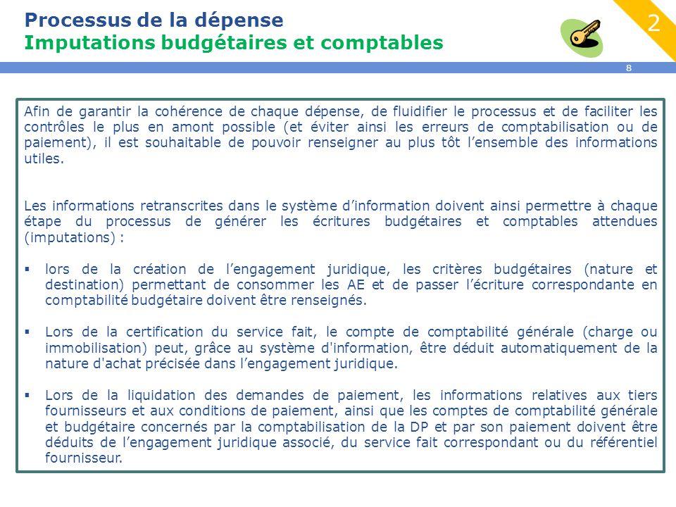 8 Processus de la dépense Imputations budgétaires et comptables Afin de garantir la cohérence de chaque dépense, de fluidifier le processus et de faci