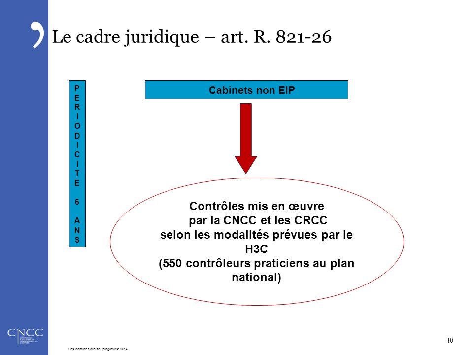 Le cadre juridique – art. R. 821-26 Contrôles mis en œuvre par la CNCC et les CRCC selon les modalités prévues par le H3C (550 contrôleurs praticiens