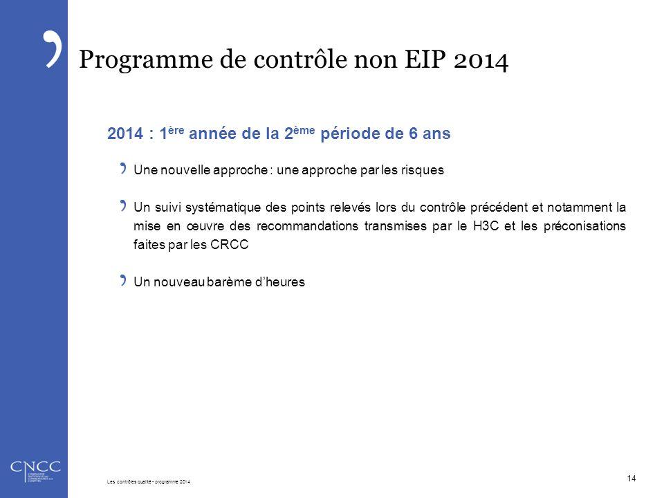 Programme de contrôle non EIP 2014 2014 : 1 ère année de la 2 ème période de 6 ans Une nouvelle approche : une approche par les risques Un suivi systé