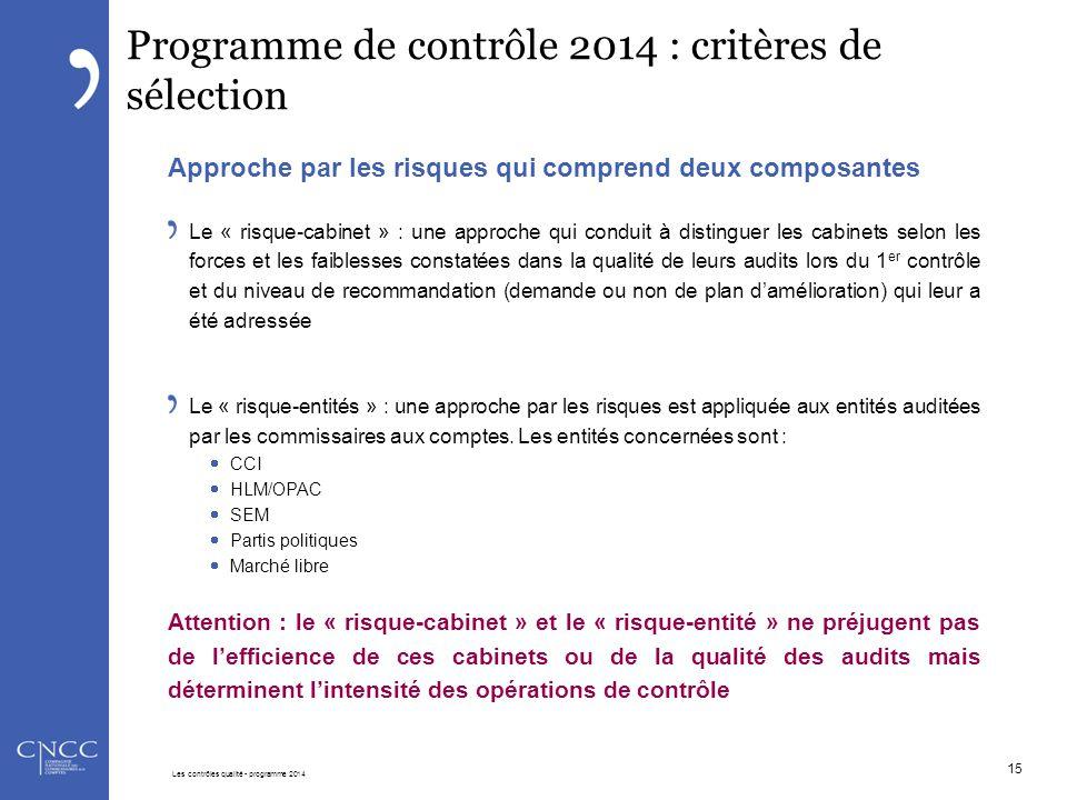 Programme de contrôle 2014 : critères de sélection Approche par les risques qui comprend deux composantes Le « risque-cabinet » : une approche qui con