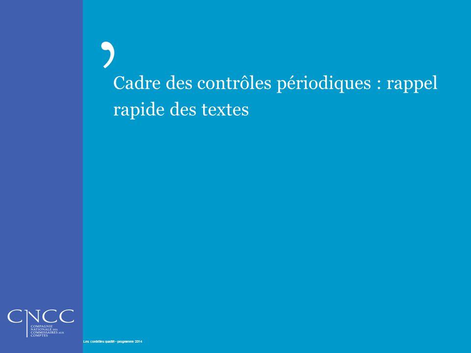Cadre des contrôles périodiques : rappel rapide des textes Les contrôles qualité - programme 2014 2