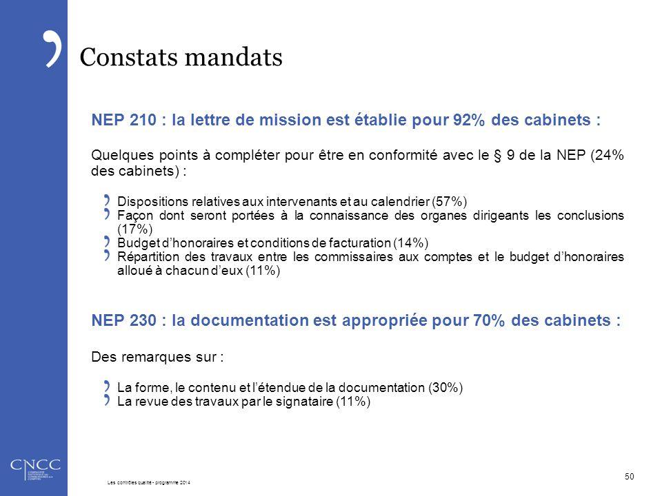 Constats mandats NEP 210 : la lettre de mission est établie pour 92% des cabinets : Quelques points à compléter pour être en conformité avec le § 9 de