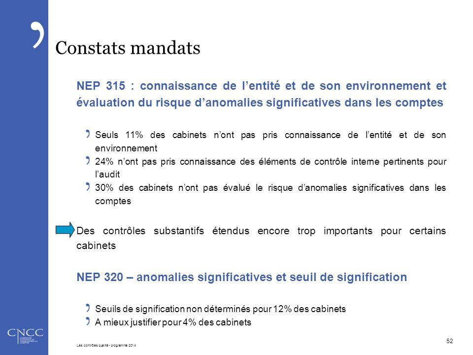 Constats mandats NEP 315 : connaissance de l'entité et de son environnement et évaluation du risque d'anomalies significatives dans les comptes Seuls