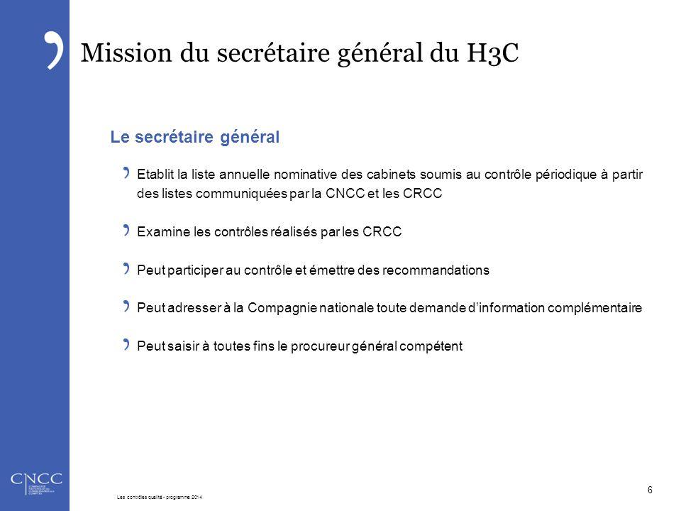 Mission du secrétaire général du H3C Le secrétaire général Etablit la liste annuelle nominative des cabinets soumis au contrôle périodique à partir de