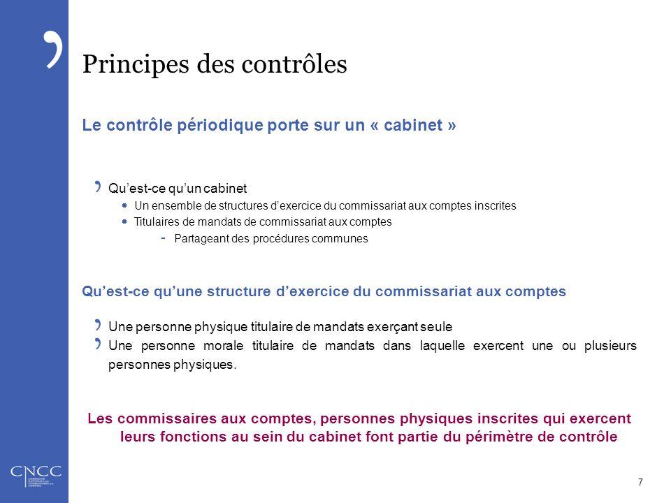 Principes des contrôles Le contrôle périodique porte sur un « cabinet » Qu'est-ce qu'un cabinet  Un ensemble de structures d'exercice du commissariat