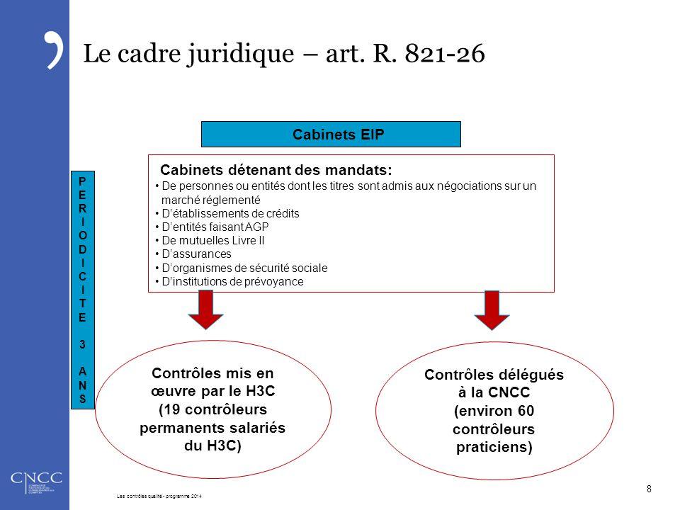 Principe de la délégation des cabinets EIP La répartition des contrôles entre les contrôleurs permanents du H3C et les praticiens est décidée par le H3C sur la base d'une analyse des risques qui combine deux composantes Le risque cabinet  Estimé sur la base du contrôle précédent Le risque entité  Concerne les sociétés cotées sur un marché réglementé et les établissements de crédit  L'analyse est réalisée avec la collaboration de l'AMF et de l'ACPR 9 Les contrôles qualité - programme 2014