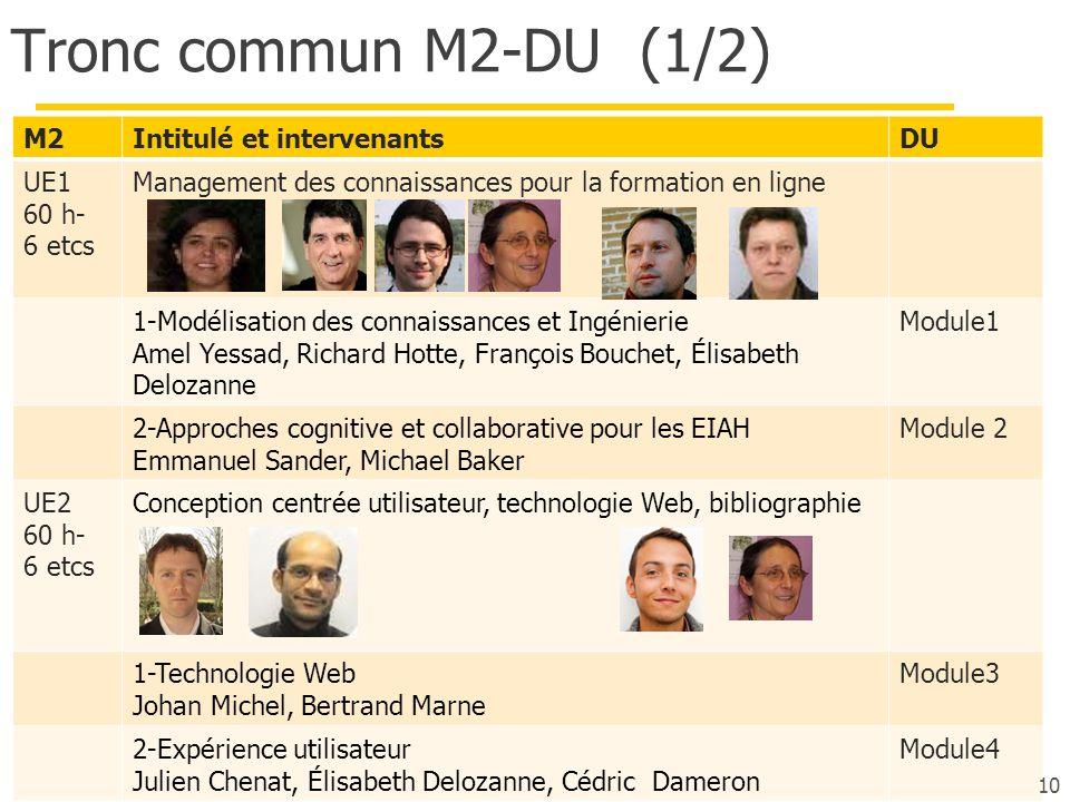 Tronc commun M2-DU (1/2) M2Intitulé et intervenantsDU UE1 60 h- 6 etcs Management des connaissances pour la formation en ligne 1-Modélisation des conn