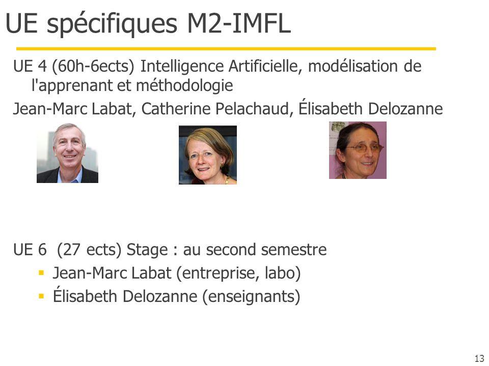 UE spécifiques M2-IMFL UE 4 (60h-6ects) Intelligence Artificielle, modélisation de l'apprenant et méthodologie Jean-Marc Labat, Catherine Pelachaud, É