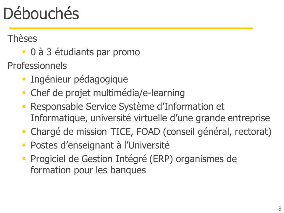 Débouchés Thèses  0 à 3 étudiants par promo Professionnels  Ingénieur pédagogique  Chef de projet multimédia/e-learning  Responsable Service Systè