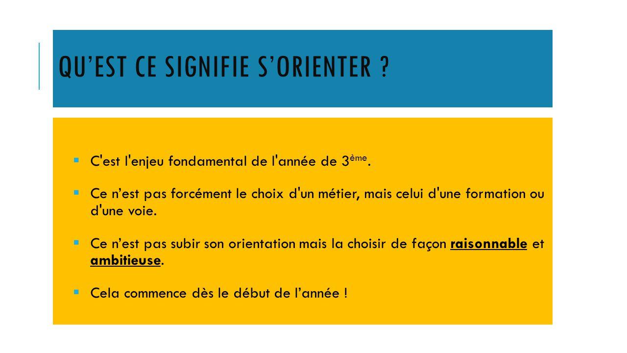 PLUSIEURS INTERLOCUTEURS AUTOUR DE L'ORIENTATION  Le professeur principal  L'équipe pédagogique  L'équipe de direction  La Conseillère d'Orientation Psychologue (Mme RAIMBAULT)  Pour se renseigner, il existe également le site de l'ONISEP (onisep.fr) ou le Centre d'Information et d'Orientation (CIO)