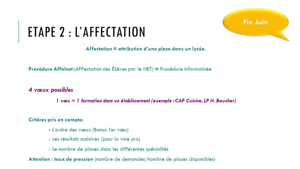 ETAPE 2 : L'AFFECTATION Affectation = attribution d'une place dans un lycée. Procédure Affelnet (AFFectation des ÉLèves par le NET) = Procédure inform